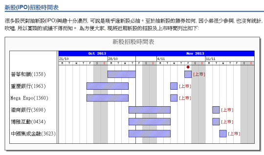 ipo-stock-time-table-03