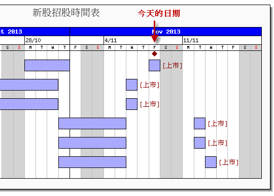ipo-stock-time-table-04